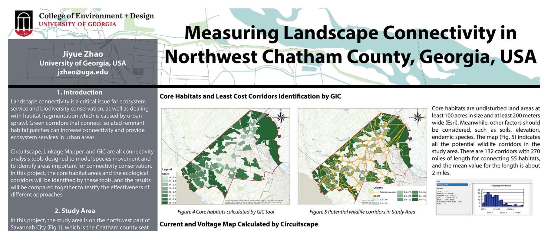 Digital Landscape Architecture Conference